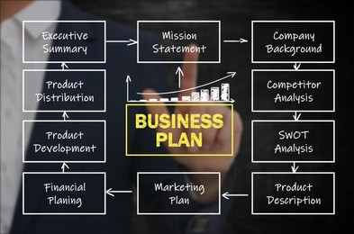 Man demonstrating business plan scheme with important components on dark background, closeup