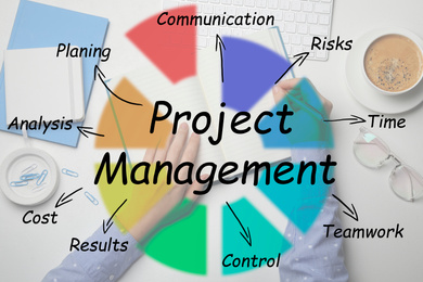 Project management scheme and top view of woman at white table on background, closeup