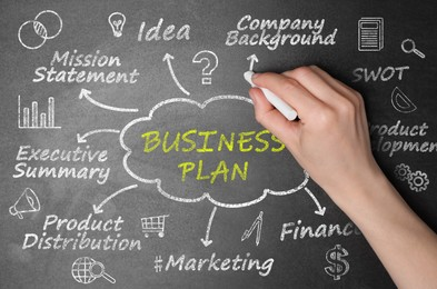 Woman drawing business plan scheme with important components on blackboard, top view