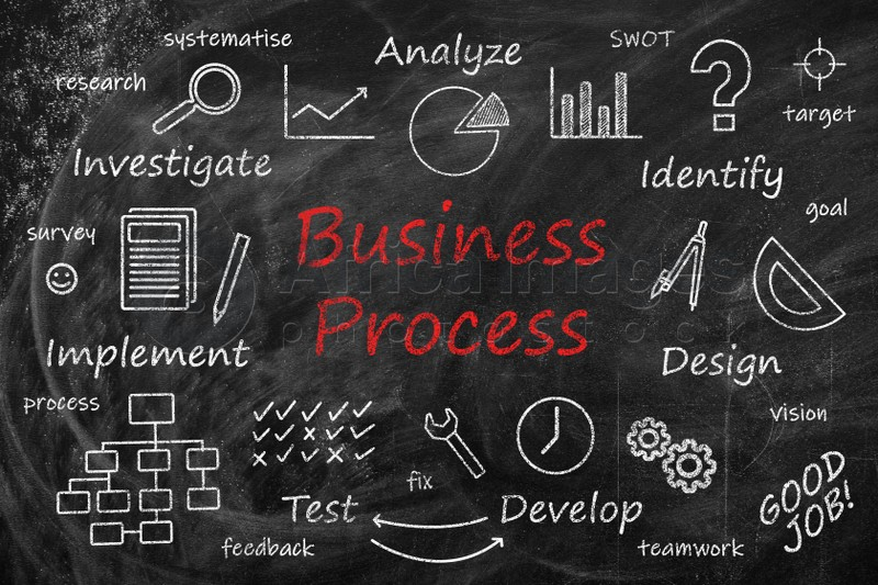 Scheme of business process with important components on blackboard