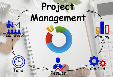 Project management scheme and workplace on background